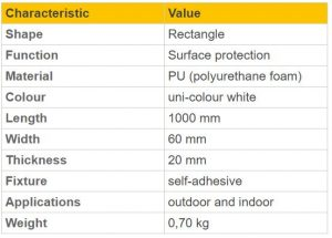 Surface Protection - RECTANGLE